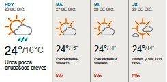 Clima Nacional Diciembre 26, Lunes