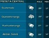 Clima Nacional agosto 29, martes