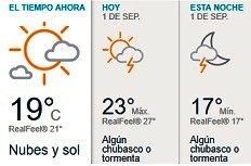 Clima Nacional septiembre 01, viernes