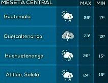 Clima Nacional septiembre 04, lunes