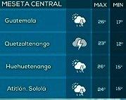 Clima Nacional septiembre 05, martes