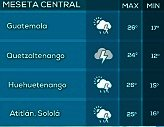 Clima Nacional septiembre 06, miércoles