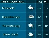 Clima Nacional septiembre 13, miércoles