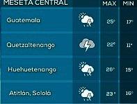 Clima Nacional septiembre 20, miércoles