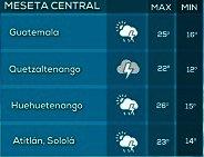 Clima Nacional octubre 09, lunes