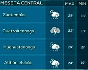Clima Nacional octubre 11, miércoles