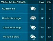 Clima Nacional octubre 17, martes