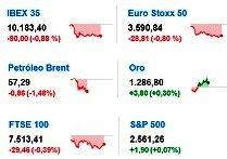Noticias Económicas octubre 19, jueves