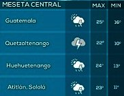 Clima Nacional octubre 19, jueves