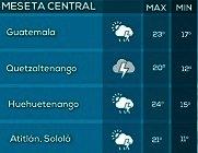 Clima Nacional octubre 25, miércoles
