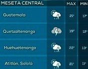 Clima Nacional octubre 27, viernes