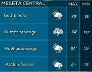 Clima Nacional octubre 30, lunes