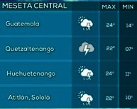 Clima Nacional octubre 31, martes