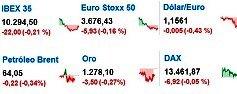 Noticias Económicas noviembre 07, martes