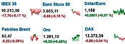 Noticias Económicas noviembre 08, miércoles