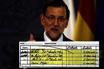 Corrupción en estado puro, hay indicios que Rajoy el presidente español, cobro de la caja B del partido Popular