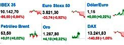 Noticias Económicas noviembre 09, jueves