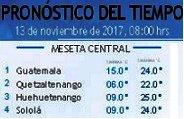 Clima Nacional noviembre 13, lunes