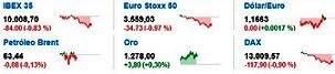 Noticias Económicas noviembre 13, lunes