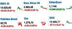 Noticias Económicas noviembre 14, martes