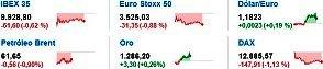 Noticias Económicas noviembre 15, miércoles