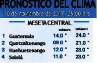 Clima Nacional noviembre 15, miércoles