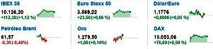 Noticias Económicas noviembre 16, jueves