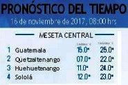 Clima Nacional noviembre 17, viernes