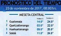 Clima Nacional noviembre 20, lunes