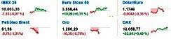 Noticias Económicas noviembre 20, lunes
