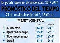 Clima Nacional noviembre 21, martes