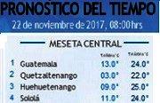 Clima Nacional noviembre 22, miércoles
