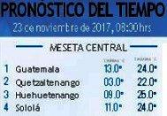 Clima Nacional noviembre 23, jueves