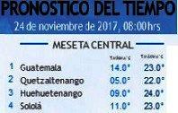 Clima Nacional noviembre 24, viernes