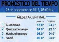 Clima Nacional noviembre 27, lunes