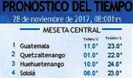 Clima Nacional noviembre 28, martes