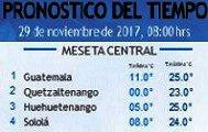 Clima Nacional noviembre 29, miércoles