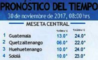 Clima Nacional noviembre 30, jueves