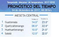 Clima Nacional diciembre 04, lunes