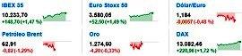 Noticias Económicas diciembre 04, lunes