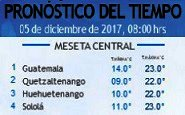 Clima Nacional diciembre 05, martes