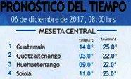 Clima Nacional diciembre 06, miércoles