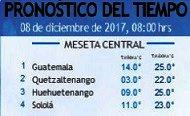 Clima Nacional diciembre 08, viernes