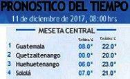 Clima Nacional diciembre 11, lunes