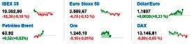 Noticias Económicas diciembre 11, lunes