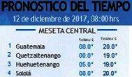 Clima Nacional diciembre 12, martes