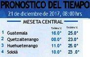 Clima Nacional diciembre 21, jueves