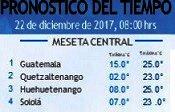 Clima Nacional diciembre 22, viernes