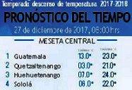 Clima Nacional diciembre 27, miércoles