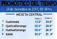 Clima Nacional diciembre 28, jueves